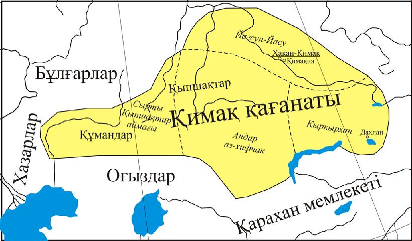 кимаки